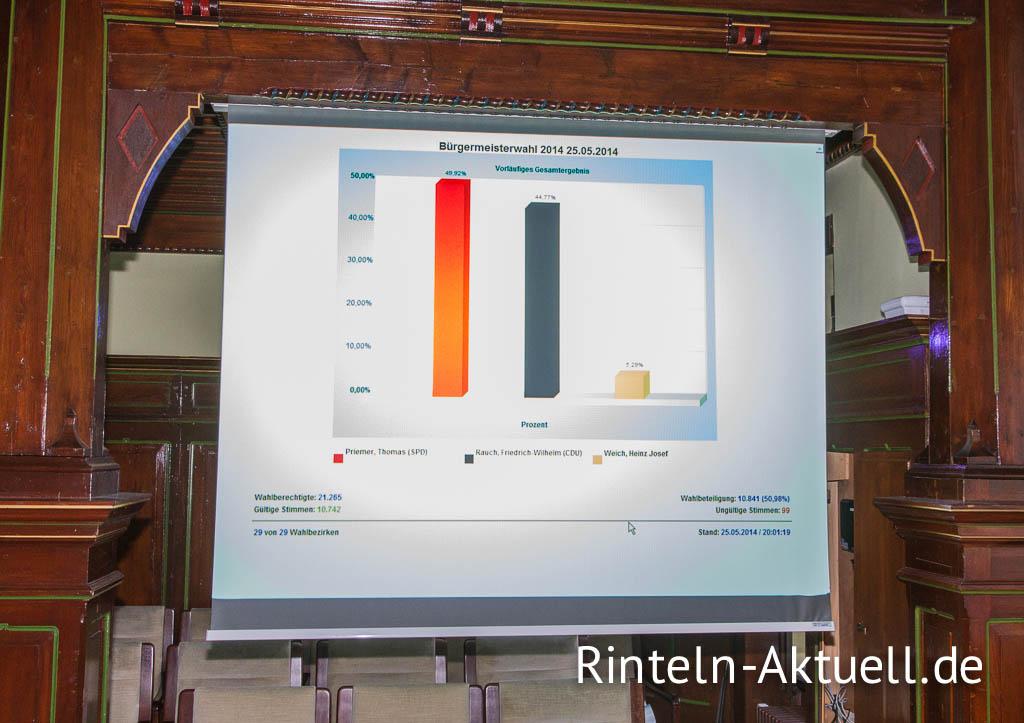 05 rintelnaktuell buergermeisterwahl2014 stichwahl priemer rauch amt kandidaten