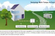 "Rinteln gibt Vollgas: Schnelles Internet dank ""Vectoring"" ab Februar 2016"