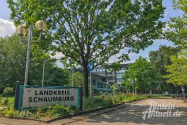 COVID-19: Derzeit niemand im Landkreis Schaumburg an Corona-Infektion erkrankt