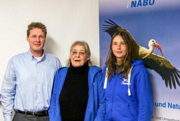 Gestärkt ins Jubiläumsjahr: Feier zum 40. NABU-Geburtstag angekündigt