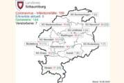 Aktuell acht Corona-Infizierte im Landkreis Schaumburg