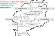 Aktuell sechs Corona-Infektionen im Landkreis Schaumburg