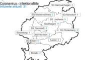 Corona im Landkreis: Aktuell zwei Fälle in Rinteln gemeldet