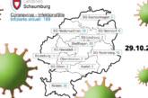 Corona in Schaumburg: 25 neue Positivgetestete in Rinteln / 7-Tages-Inzidenz steigt auf 75,4