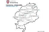 Corona-Inzidenz für Landkreis Schaumburg weiter rückläufig