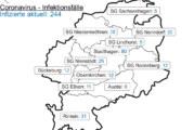 Corona im Landkreis Schaumburg: 31 Positivgetestete in Rinteln / 7-Tages-Inzidenz bei 103,3