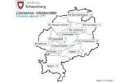 Corona-Inzidenz im Landkreis Schaumburg sinkt wieder unter 100