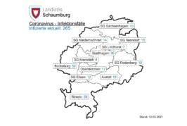 Corona: 7-Tages-Inzidenz im Landkreis Schaumburg beträgt 80,5