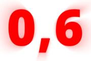 Der Corona-Inzidenzwert im Landkreis Schaumburg sinkt auf 0,6