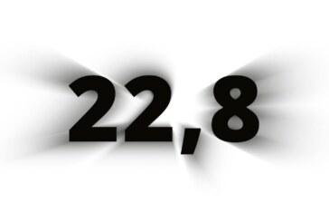 Corona: 7-Tages-Inzidenz im Landkreis Schaumburg beträgt 22,8