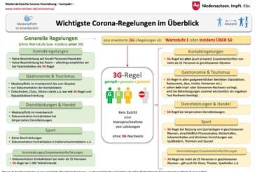 """Ab sofort in Niedersachsen: """"3G""""-Regeln und neue Corona-Verordnung"""