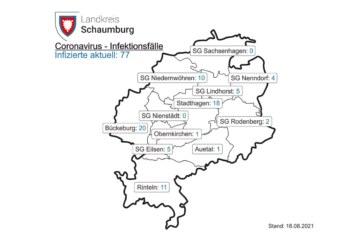 Aktuelles zur Corona-Lage im Landkreis Schaumburg