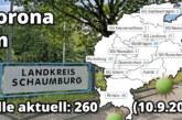 Corona-Update für den Landkreis Schaumburg, Stand 10. September 2021