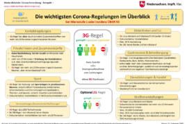 Neue Corona-Verordnung in Niedersachsen mit 2G-Option für Betreiber und Veranstalter